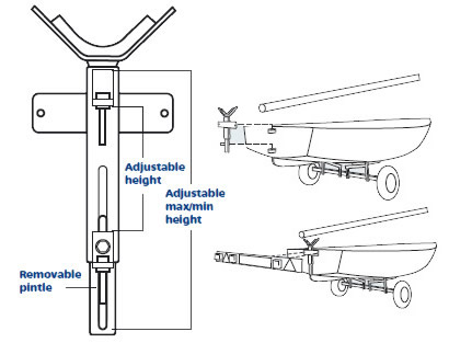 Wiring Diagram Trailer Lights Uk on 6 wire trailer plug wiring diagram