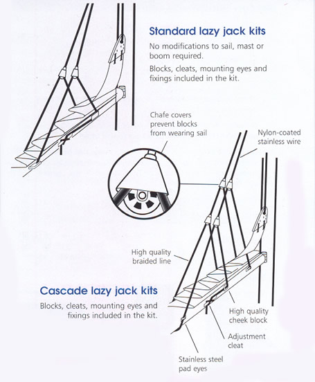 Lazy Jack Kits - Diagram