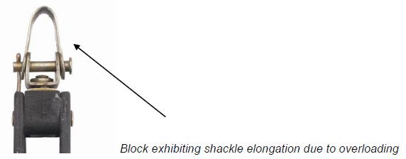 Block exhibiting shackle elongation due to overloading