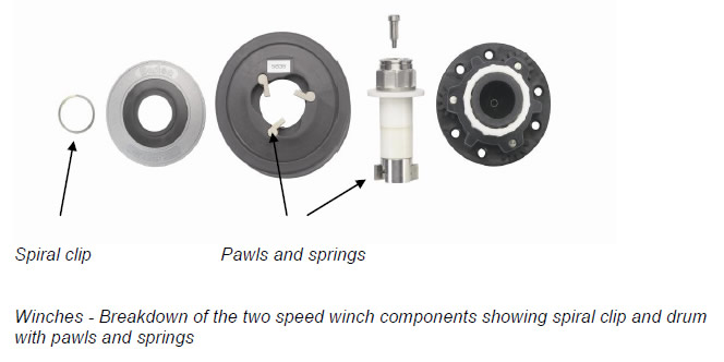 Winches - Breakdown of the two speed winch components showing spiral clip and drum with pawls and springs