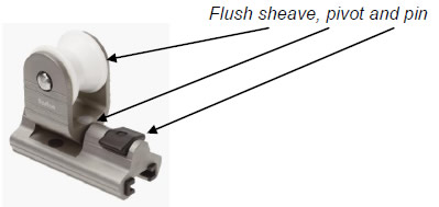 Flush sheave, pivot and pin