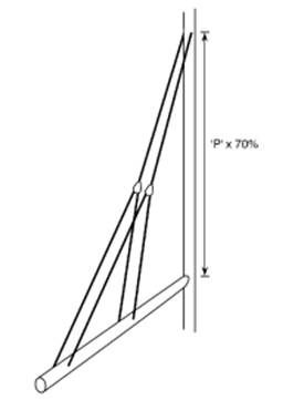 Diagram A - Showing measurement from the tack