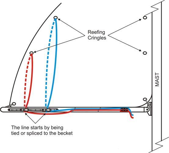 tackle hoist diagram  tackle  free engine image for user